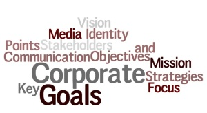 Corporate Communication Strategies Wordle